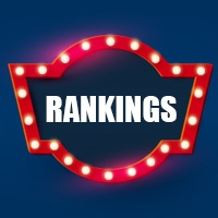 Rankings of Online Gambling Sites