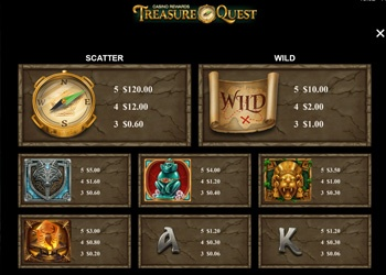 Treasure Quest - Symbols - Video Slot