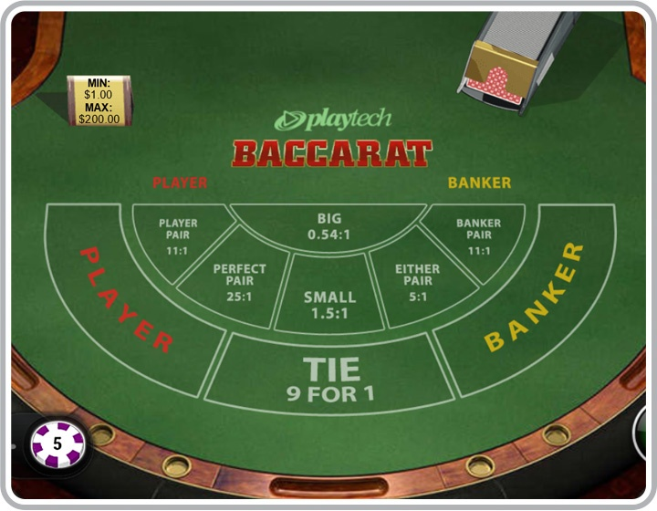 Baccarat Casino Game Rules